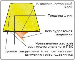 Схема разметочной ленты PermaStripe.